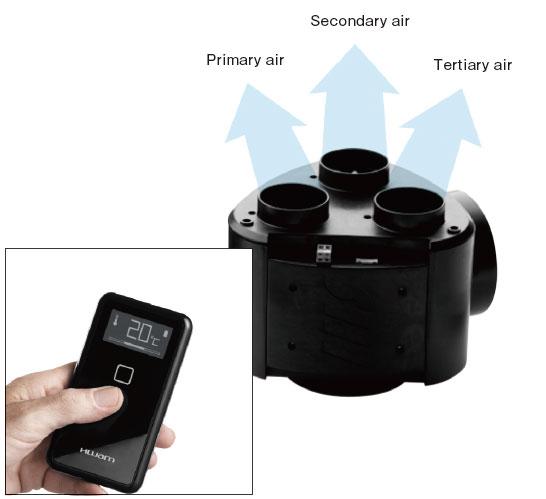 センサーから送られてきた酸素濃度、 温度から一次、二次、三次各空気孔 への吸気量を自動で算出。